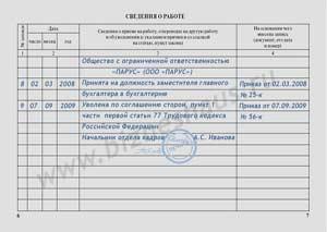 Трудовой договор по совместительству: образец-2018